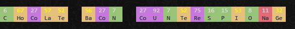 """The words, """"chocolate"""", """"bacon"""" and """"counterespionage"""" rendered in periodic table elements"""