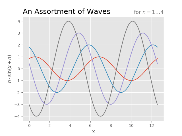 A prettier plot, with just a little more code!
