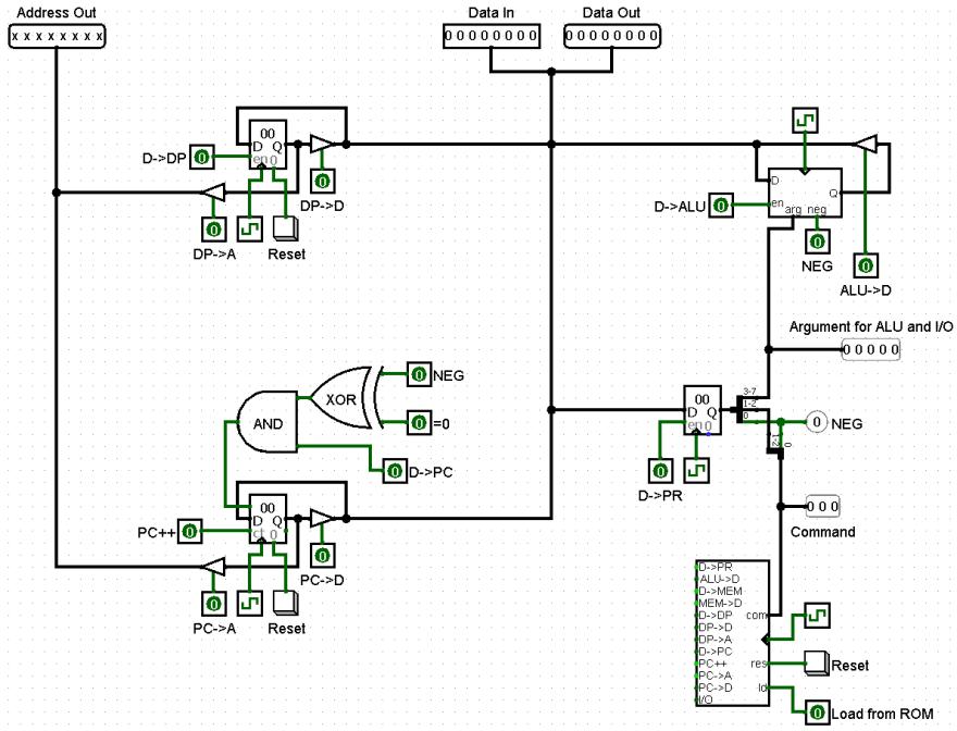 BPU layout with parts
