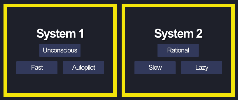 System 1 and system 2