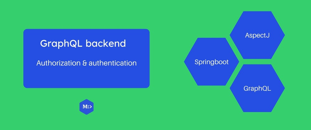 Cover image for GraphQL backend — authorization & authentication