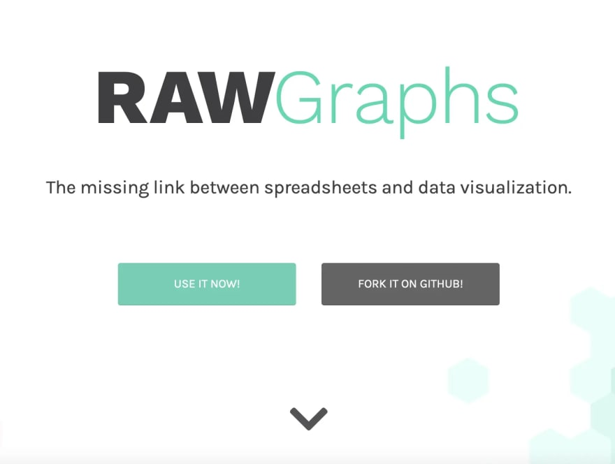 raw graphs