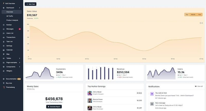 Volt PRO Bootstrap 5 - recently updated open-source admin dashboard.