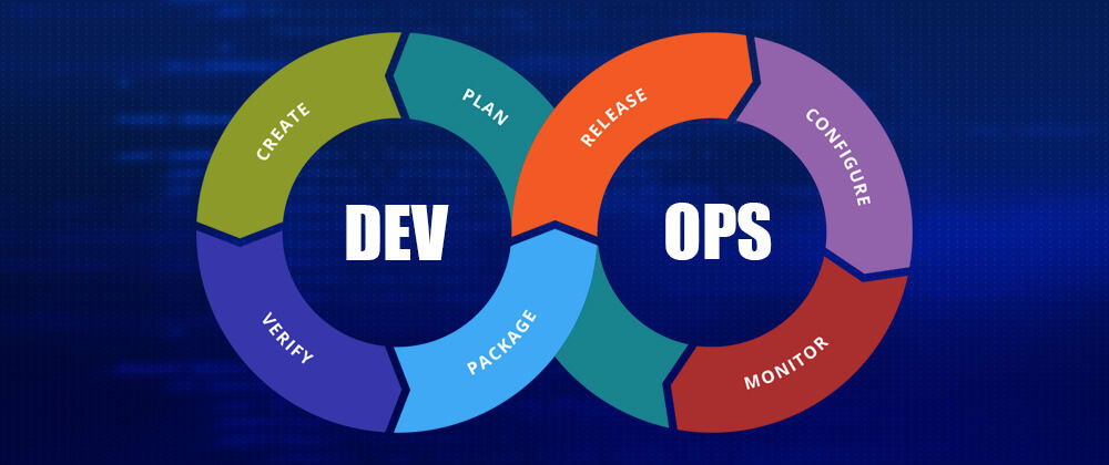 Cover image for What is DevOps and Why Should I Care?