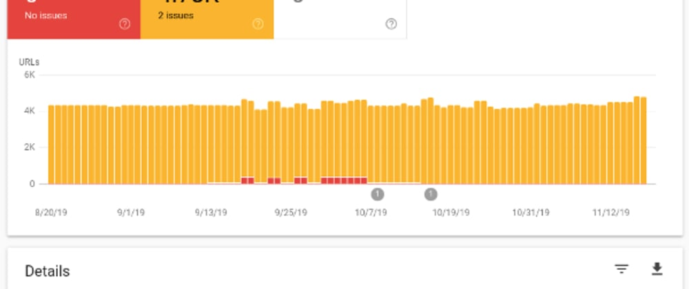 Cover image for Search Console Speed Report: everything you need to know