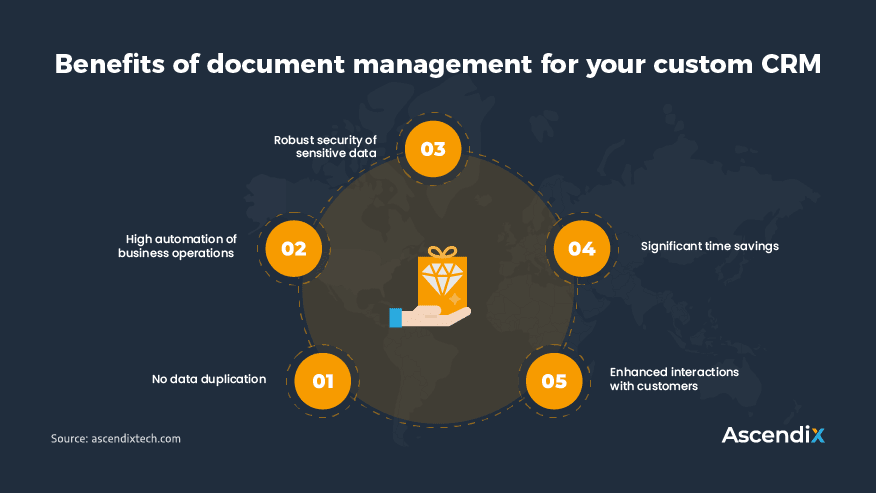 Benefits of Document Management Functionality