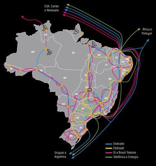 *Backbones* no Brasil, em 2010 (Fonte: [https://www.tecmundo.com.br/internet/22730-e-possivel-acabar-com-a-internet-no-brasil-.htm](https://www.tecmundo.com.br/internet/22730-e-possivel-acabar-com-a-internet-no-brasil-.htm))