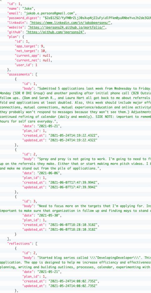 JSON serializer output