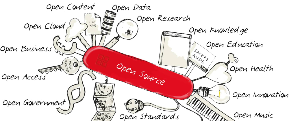 Cover image for A Discussion of Open Source Culture