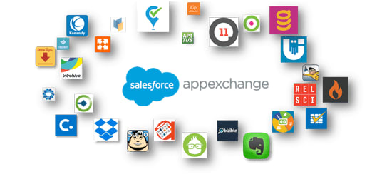 Salesforce appexchange services