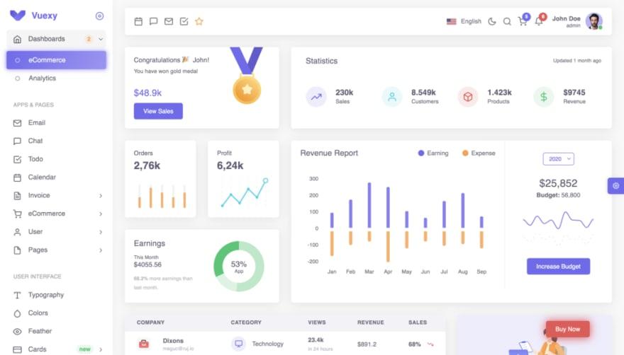 Vuexy - VueJS & Vue + Laravel Admin
