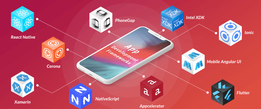 Cover image for Top 10 Mobile App Development Frameworks in 2020