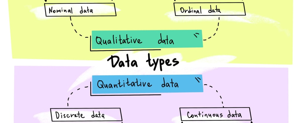 Cover image for Data types in DS