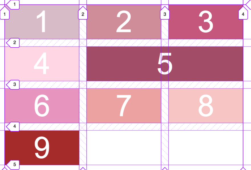 CSS Grid with grid-column shorthand property