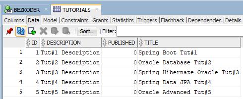 spring-boot-oracle-example-crud-database-create-tutorial