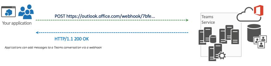 Office 365 Connectors