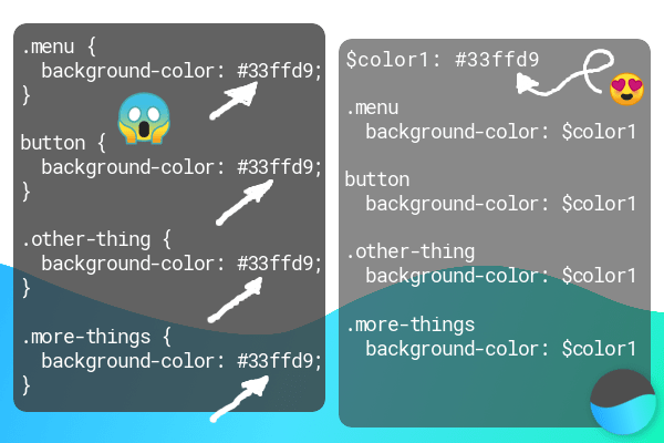 Variables in sass compared to css