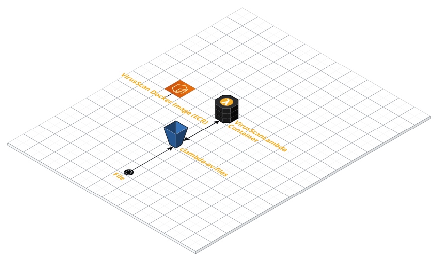 aws cloud infrastructure