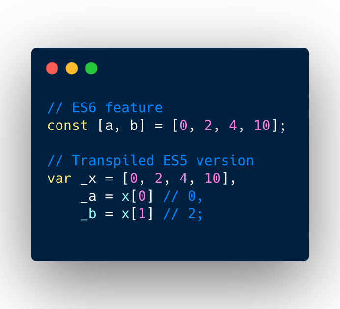 Babel ES6 feature to transpiled version