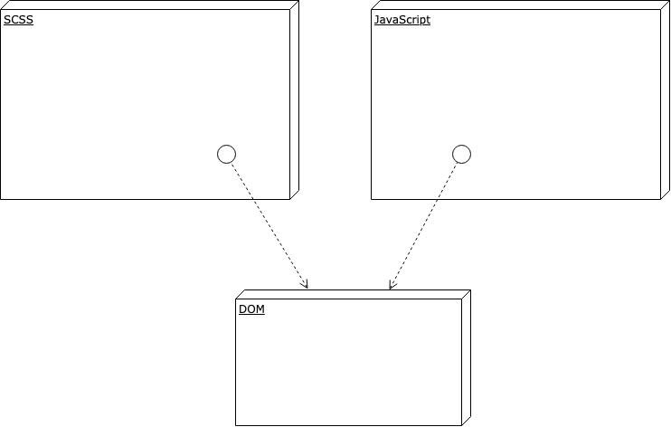 🎩 JavaScript Enhanced Scss mixins! 🎩 concepts explained