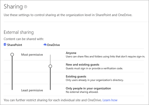 External sharing settings in the new SharePoint admin center - Microsoft