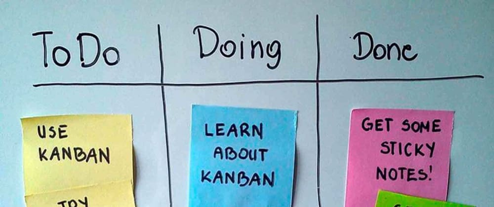 Cover image for Kanban - a brief description and history
