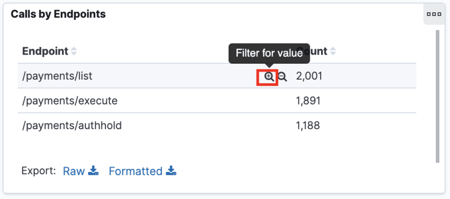 filter by value example
