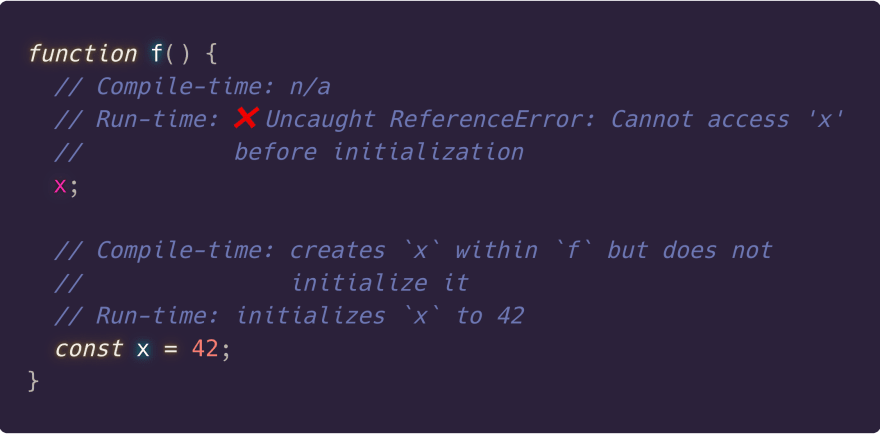 Reference to a variable in a function before its const binding is evaluated throws a run-time error