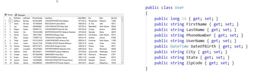 SQL Result + Object