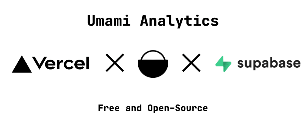 Cover image for Setting up Umami with Vercel and Supabase