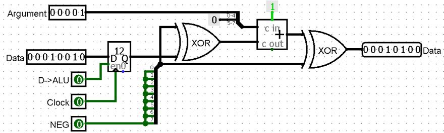 ALU inside diagram