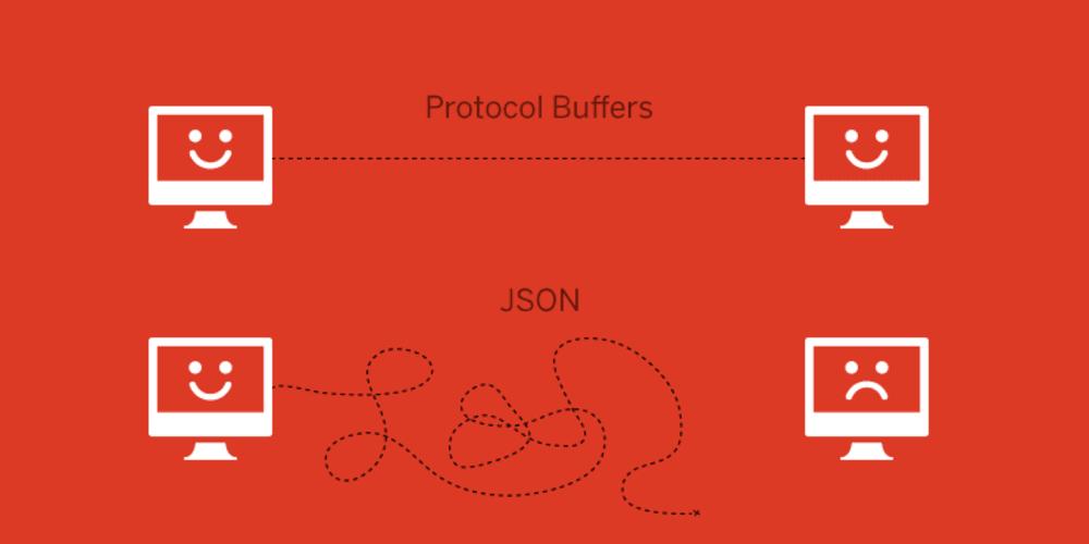 Benchmarks comparing gRPC+Protobuf vs JSON+HTTP in Go - DEV