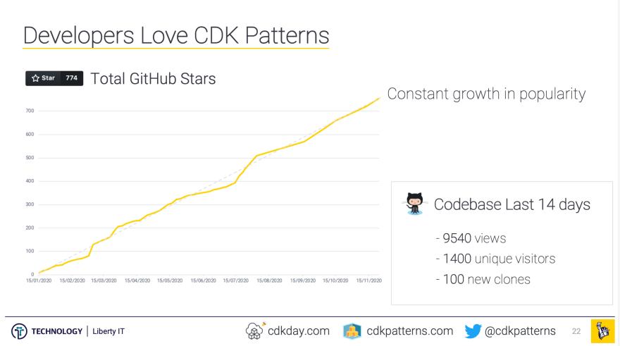 GitHub stars