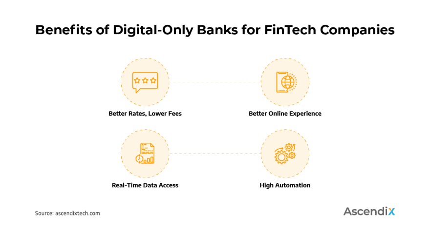 Benefits of Digital-only Banks for FinTech Companies