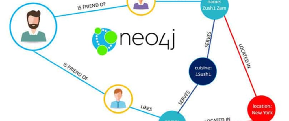 Cover image for Using Docker & Docker Compose to Create an Express/Neo4J Dev Environement (Intro to Graph Databases)