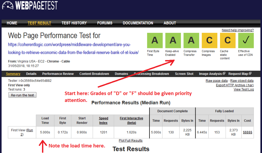 WebPagetest.org example web page performance test for results.