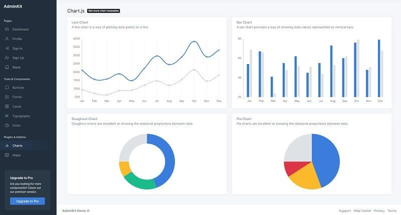 AdminKit Bootstrap 5 - recently updated open-source admin dashboard.
