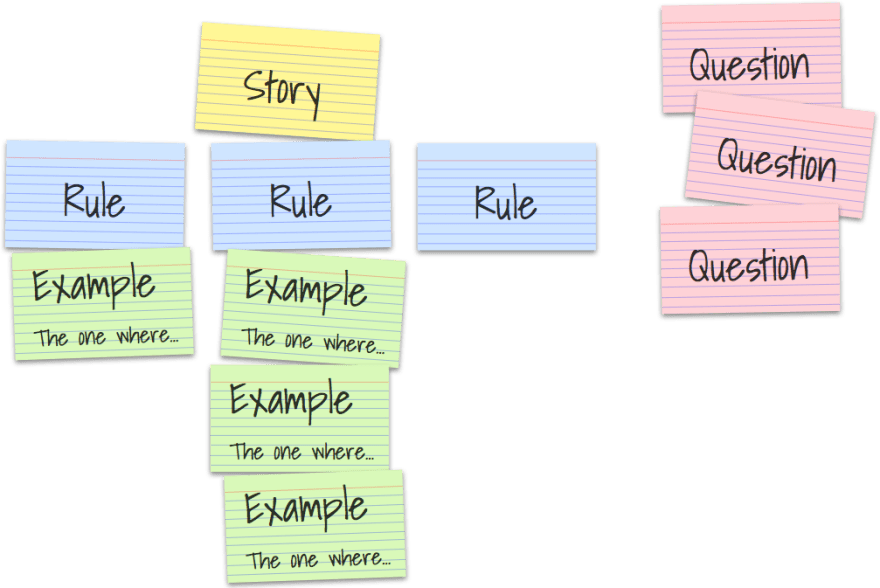 example mappings