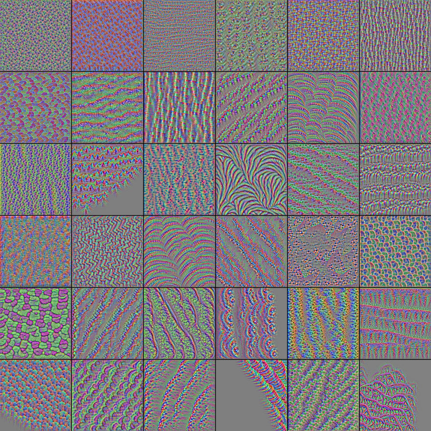Filter Visualization for Block 4, filters in third convolutional layer of VGG16