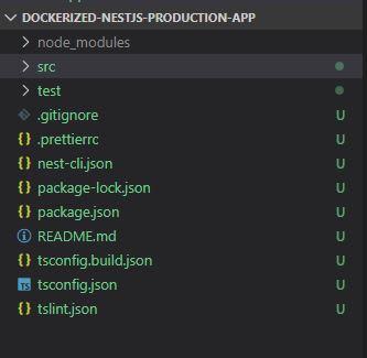 Nestjs project structure