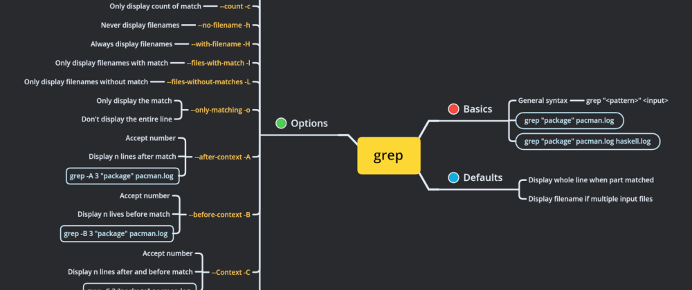 Cover image for The Basics of grep - Filtering All The Content You Want
