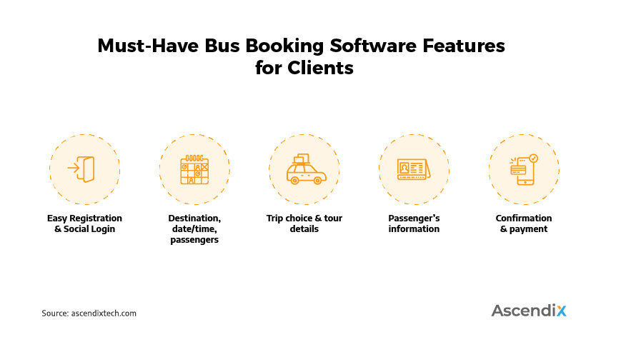 Must-Have Bus Booking Software Features for Customers