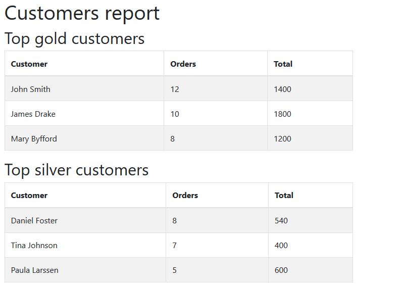 ASP.NET Core: DataSet based report
