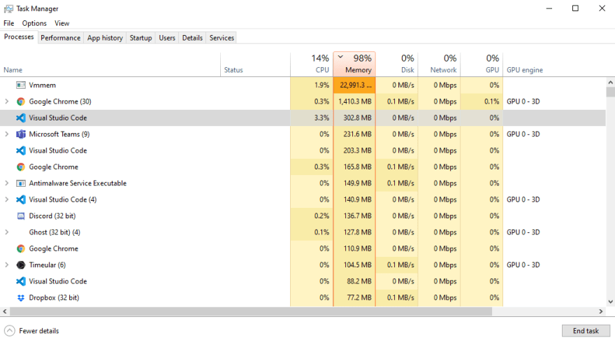 WSL is a memory hog, deal with it