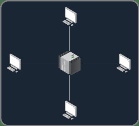 A basic network