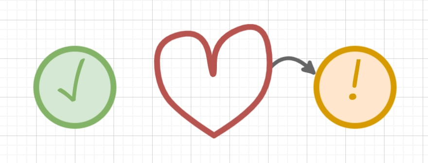 A heart between icons of solution and problem, an arrow pointing from the heart to the problem