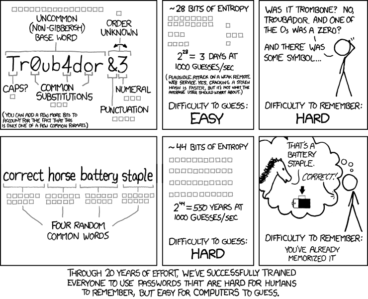 XKCD passphrases - correct horse battery staple