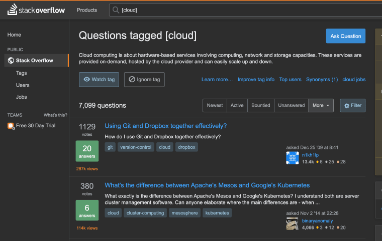 StackOverflow For Cloud Tag