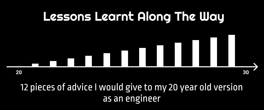Cover image for Lessons Learnt Along The Way