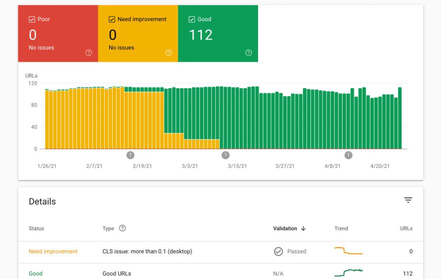 Google Search Console Web Vital Report
